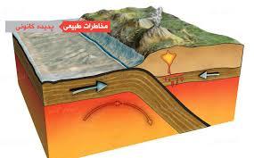 پاورپوینت زمین شناسی - زلزله